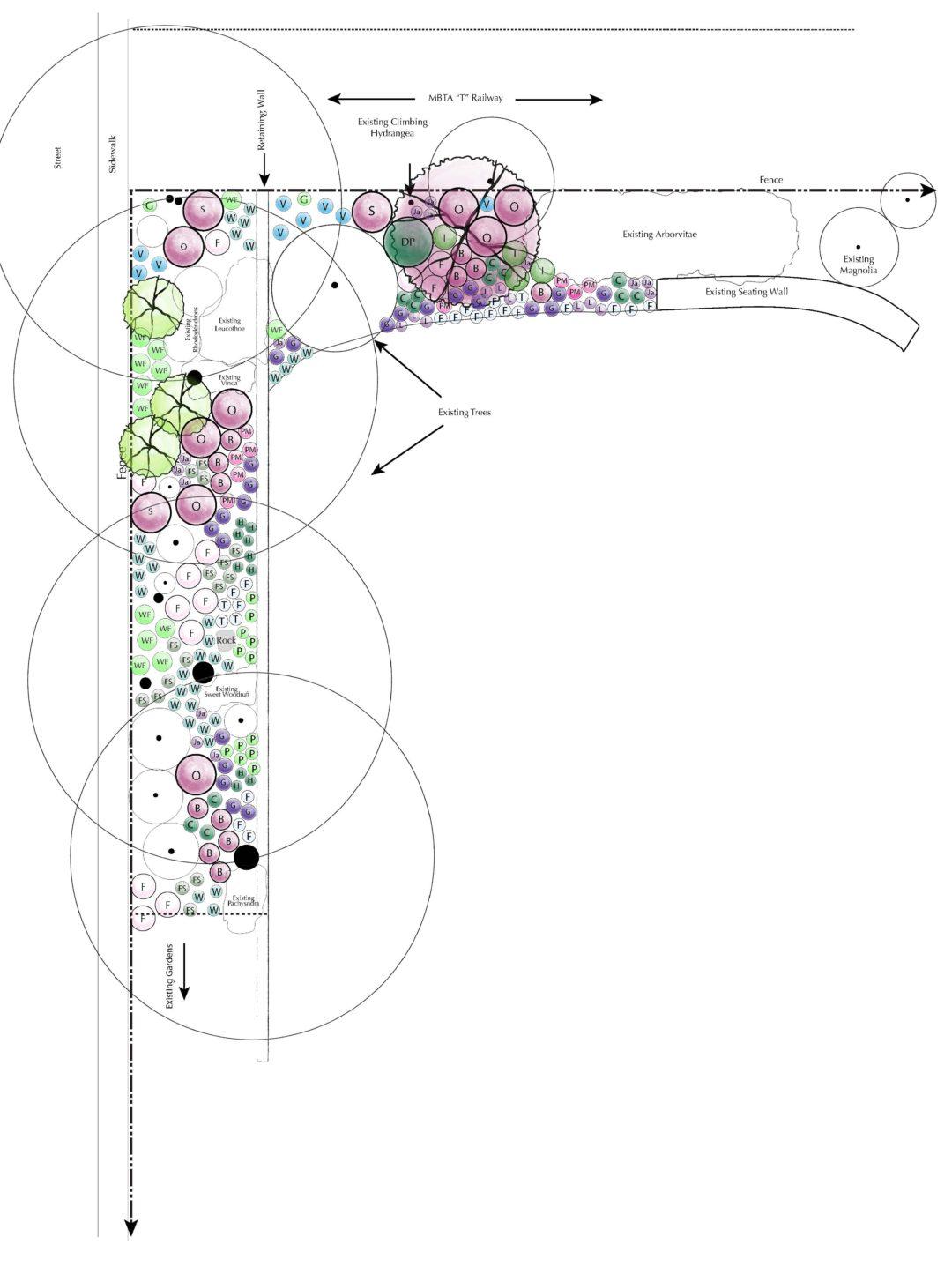 Newton Redesign